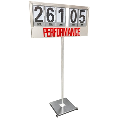 5-Digit Performance Indicator with Base Shown